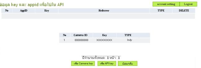 got camera key