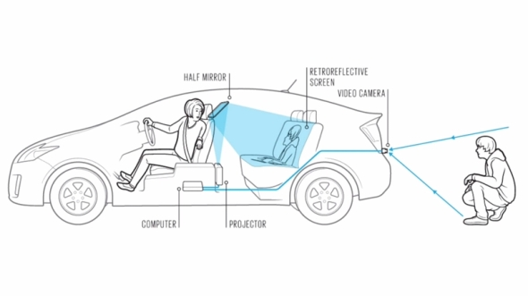The Transparent Car - Augment Reality System for No Blind Spot Around the Car (3)